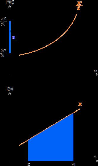 integral_regua_2